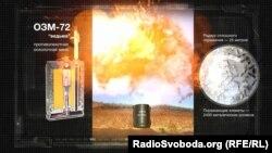 Противопехотная осколочная мина ОЗМ-72