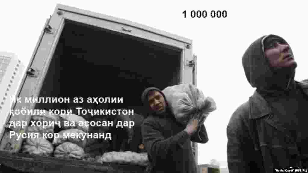 Беш аз 1 миллион аз аҳолии қобили кори Тоҷикистон ҳар сол ба муҳоҷирати корӣ ба хориҷ ва асосан ба Русия мераванд.