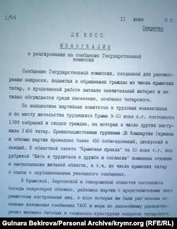 Інформація Володимира Щербицького в ЦК КПРС (червень 1988)