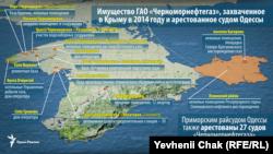 Имущество ГАО «Черноморнефтегаз» (инфографика)