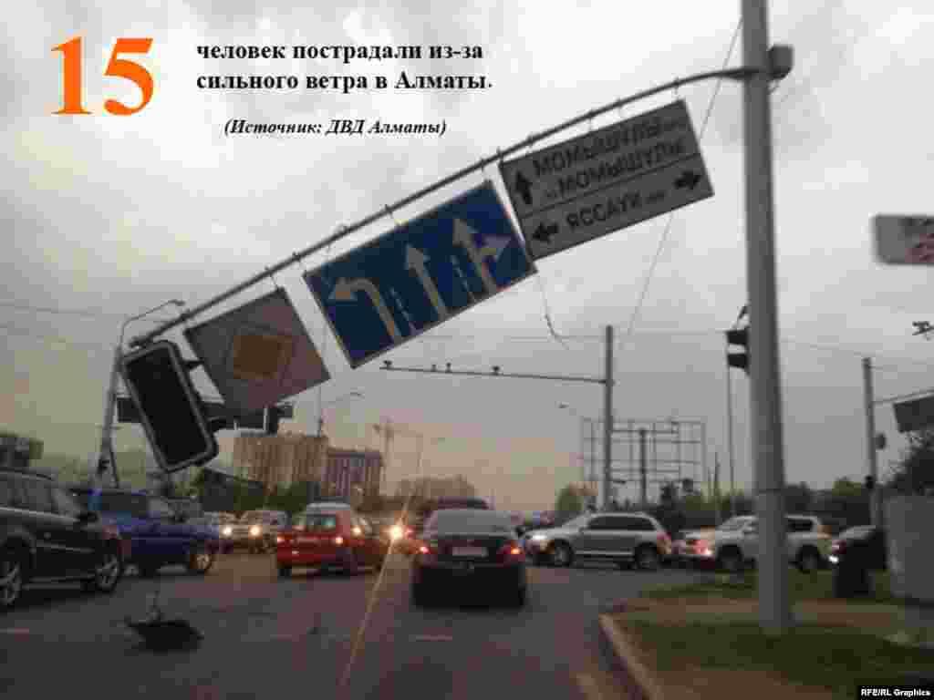 В минувшую субботу сильный ветер в Алматы повалил десятки деревьев, сорвал кровли зданий. В результате несколько районов города остались на время без электричества.