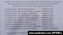 Türkmen banklarynda telefon arkaly nobata ýazylmak barada asylan bildiriş