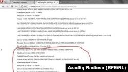 Скрин-шот информации об отеле «Чыраг» на сайте Министерства налогов