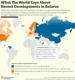 INFOGRAPHIC: What The World Says About Recent Developments In Belarus