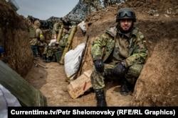 Бійці батальйону «Азов» у траншеї поблизо Широкино. 18 квітня 2015 року