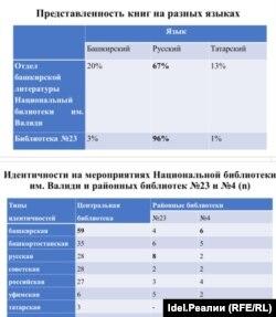 Из презентации-доклада Павла Фадеева