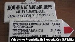 Таблички зроблені російською і англійською мовами, Сімферополь