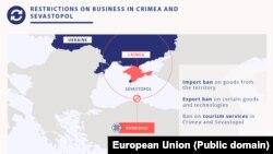 Infografic al Uniunii Europene care explică sancțiunile aplicate Rusiei ca urmare a anexării peninsulei Crimeea în 2014.