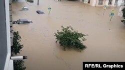 Керчь после потопа