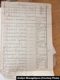 Список баев, сосланных в Тельманский район Карагандинской области.