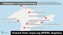 Ковідні госпіталі Криму