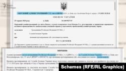 У червні 2020 року за позовом співака Елджея Окружний адмінсуд Києва скасував йому заборону на в'їзд