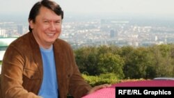 Назарбоевнинг собиқ куëви Роҳат Алиев