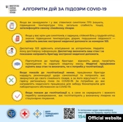 Алгоритм дій у разі підозри на коронавірус. Міністерство охорони здоров'я