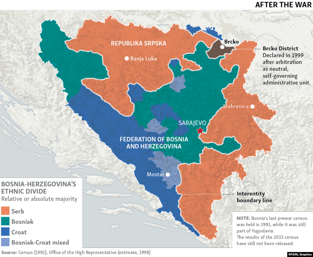 Infographic Bosnia Map After War 02