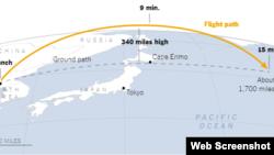 Şimali Koreyanın avqustun 28-də atdığı raket də eyni trayektoriya ilə uçmuşdu.