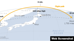 The flight path of a medium-range ballistic missile test-fired by North Korea on August 29