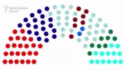 """Cum """"au cucerit"""" democrații majoritatea în Parlament"""
