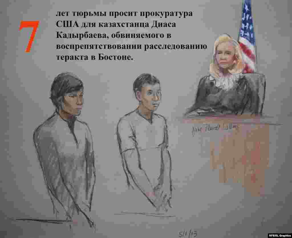 Казахстанцы Диас Кадырбаев и Азамат Тажаяков были задержаны в США в апреле 2013 года. Их обвиняют в воспрепятствовании расследованию взрывов на финише Бостонского марафона. Теракт унес жизни трех человек, более 260 получили ранения.