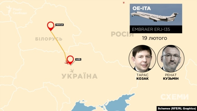 А вже за п'ять днів, 19 лютого, Козак з Ренатом Кузьміним повернулися в Україну – знову через Мінськ і знову тим же приватним бортом