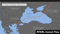 Схема «Турецького потоку»