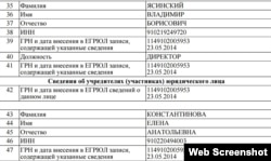 Учредительные документы ООО «Крым-Инвестстрой»