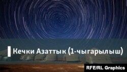 Кечки Азаттык (1-чыгарылыш)