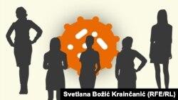 В казахстанском обществе бытует мнение, что женщина может получить хорошую работу только в том случае, если она свободна и ей есть где оставить детей. Всё это приводит к экономической зависимости женщин.