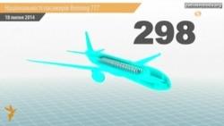Громадянство пасажирів «Боїнга-777»