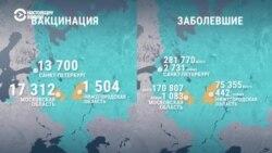 Сколько человек в мире получили вакцину от COVID-19? (видео)