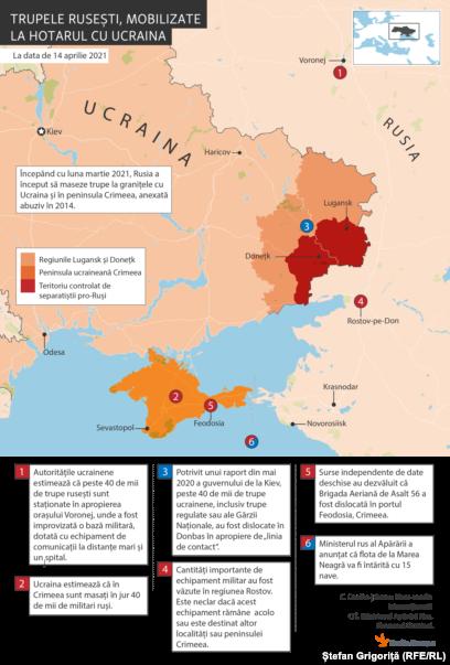 Ucraineni - Wikipedia