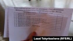 Мигранттардын ишке кирүүсүнө керектүү документтер тизмеси. Орусия.