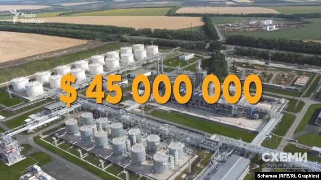 Лише у 2014 році сумарно для компаній Teteos і Ventolor завод приніс дивіденди в майже 45 мільйонів доларів