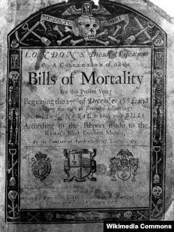 Титульный лист полного собрания ежедневных сводок смертности от чумы. 1665. Коллекция сэра Джона Вэлкама (музей Wellcome Collection, Лондон)