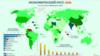 Анализ МВФ экономики стран мира за 2021 год.