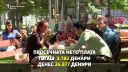 Независноста на Македонија низ бројки