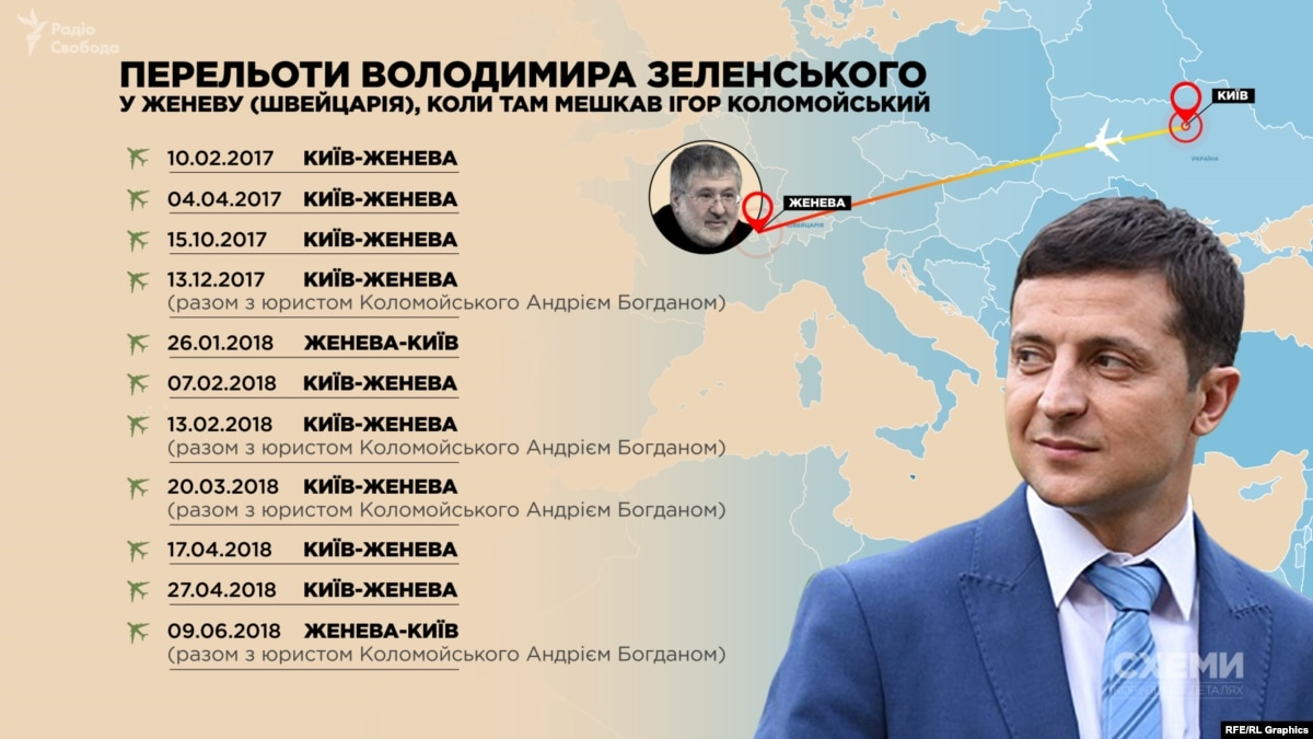 За два роки Зеленський 13 разів злітав до Женеви та Тель-Авіва, де мешкає Коломойський