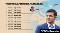 Загалом Зеленський щонайменше 11 разів літав до Женеви, коли там мешкав Коломойський