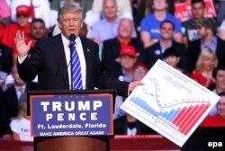 Candidatul la președinția republicană 2016, Donald Trump, vorbește în timpul unui eveniment de campanie la BB&T Center din Sunrise, Florida / SUA - 10 august 2016
