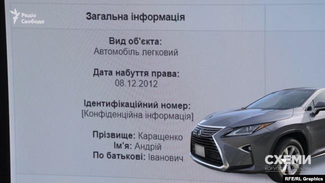 Надія Никитюк володіла позашляховиком Lexus RX350, яким користувався митник і що вказував у декларації