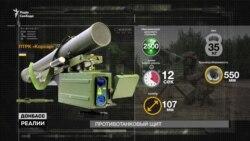 Українські бійці стріляють по російських танках зі старої і нової зброї – відео