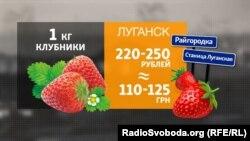 Цена за килограмм клубники на рынке в Луганске
