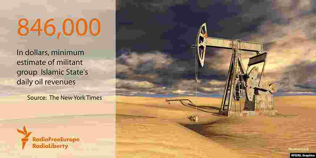 Исломий давлатнинг нефтдан оладиган кунлик даромади камида 846000 долларни ташкил этади.