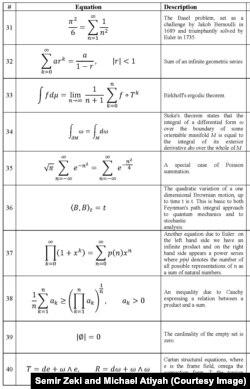 Четвертая часть формул из эксперимента Атьи и Зеки