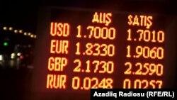 Exchange Rate, Baku, 03.09.2013