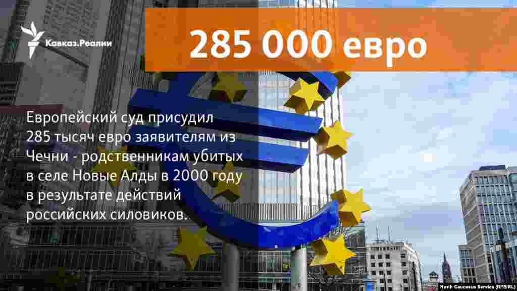 11.10.2017 //20 заявителей из Чечни, обратившихся в Европейский суд по правам человека в связи с убийством их родственников в Новых Алдах в ходе операции российских силовиков в 2000 году, получили в общей сложности 285 тысяч евро компенсации. Россия обязана также оплатить судебные расходы.