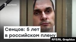 Олег Сенцов: 5 лет в российском плену | Радио Крым.Реалии