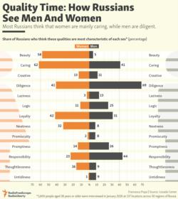 Infographic - RU Men & Women
