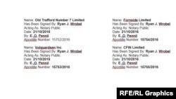 Адвокат Раян Вробел 21-октябрда Белиздин Жогорку Сотунан алган апостилдердин тизмеси. Булак: Белиздин Жогорку Сотунун катчылыгы