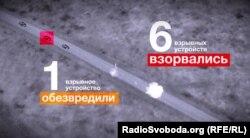 За версією бойовиків, уздовж дороги на Савур-Могилу нібито заклали 9 вибухових пристроїв